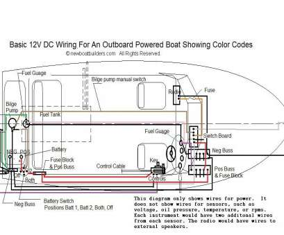Electrical Wire Color Code Dc Nice Boat Wiring Colors Example Electrical Wiring Diagram U2022 Rh Huntervalleyhotels Co Boat Trailer Wiring Color Code Neutral Wiring Color Coding Galleries