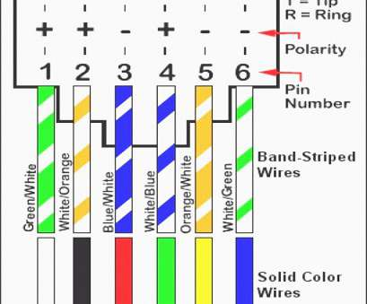 Electrical Wire Color Code Dc Most Phone Jack Wiring Colors Schematic Diagrams DC Wiring Color Code Phone Wiring Color Code Ideas