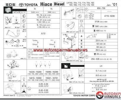 electrical wire color code hong kong ... 2001 Toyota Tacoma Radio Wiring Diagram Appealing Pictures Best Incredible Electrical Wire Color Code Hong Kong Best ... 2001 Toyota Tacoma Radio Wiring Diagram Appealing Pictures Best Incredible Galleries