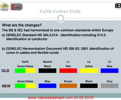 electrical wire color code hong kong Cable, Cable Colour Code www.cabledatasheet.com,, Flipbook Electrical Wire Color Code Hong Kong Cleaver Cable, Cable Colour Code Www.Cabledatasheet.Com,, Flipbook Pictures