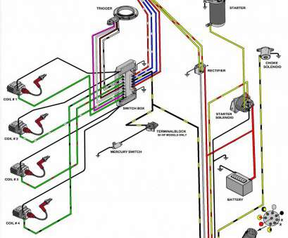 electrical wire color code in canada simple mercury outboard wiring  diagrams mastertech marin rh maxrules,