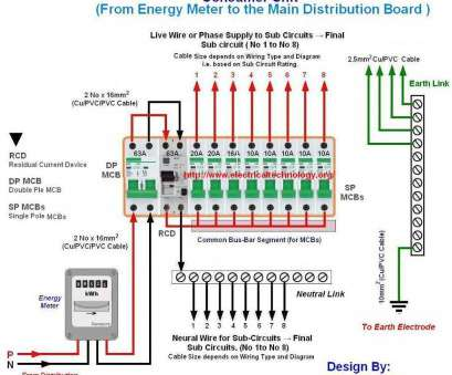 electrical wire color code nz switch wiring diagram nz bathroom electrical click, bigger rh pinterest com Electrical Wire Color Code Nz Top Switch Wiring Diagram Nz Bathroom Electrical Click, Bigger Rh Pinterest Com Photos