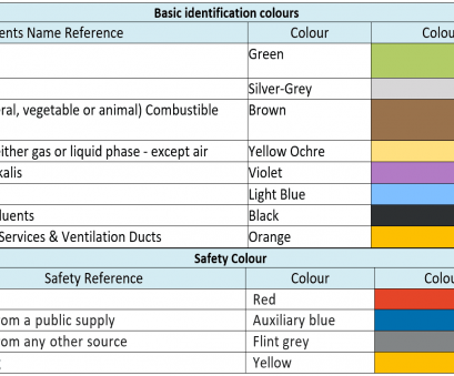 electrical wire color code philippines ... Appropriate code indications or code colour bands Electrical Wire Color Code Philippines Simple ... Appropriate Code Indications Or Code Colour Bands Collections