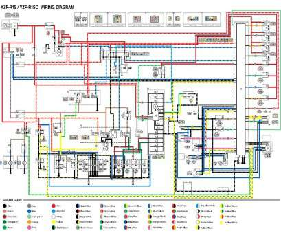 electrical wire color code south africa house electrical wiring diagram south africa tamahuproject, rh hd dump me smart home wiring diagram Electrical Wire Color Code South Africa Practical House Electrical Wiring Diagram South Africa Tamahuproject, Rh Hd Dump Me Smart Home Wiring Diagram Photos
