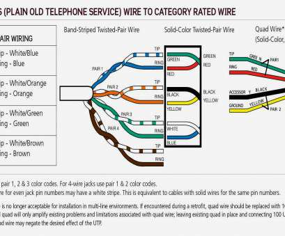 electrical wire color code south africa rj11 phone wiring schematic diagrams, rj11 wiring-diagram rj11 phone wiring diagram throughout cat Electrical Wire Color Code South Africa Cleaver Rj11 Phone Wiring Schematic Diagrams, Rj11 Wiring-Diagram Rj11 Phone Wiring Diagram Throughout Cat Ideas