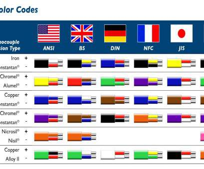 electrical wire color code usa thermocouple wire color codes rh pandarestaurant us ANSI Safety Color Codes Chart DC Wire Color Code Electrical Wire Color Code Usa Brilliant Thermocouple Wire Color Codes Rh Pandarestaurant Us ANSI Safety Color Codes Chart DC Wire Color Code Ideas
