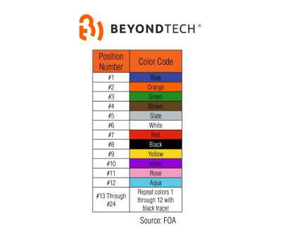 electrical wire colors brown Electrical Wire Color Code Chart Luxury Fine Cat6 Color Code Chart Collection Best, Wiring Electrical Wire Colors Brown New Electrical Wire Color Code Chart Luxury Fine Cat6 Color Code Chart Collection Best, Wiring Galleries