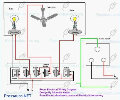 Enjoyable Electrical Wiring Colour Codes India Online Wiring Diagram Wiring 101 Cranwise Assnl