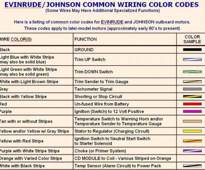 electrical wire colors numbers Electrical Wiring John Deere Radio Color Diagram Coding Stereo Wire Cool, Harness Code Electrical Wire Colors Numbers New Electrical Wiring John Deere Radio Color Diagram Coding Stereo Wire Cool, Harness Code Solutions