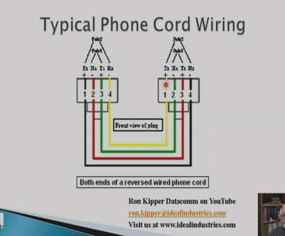 electrical wire colours old and new telephone jack wiring diagram nz phone  socket uk wire colors
