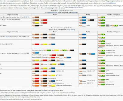 Electrical Wire Colours India Professional Electrical Wiring Color Codes Europe Eu Diagram On Pictures
