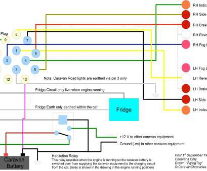 electrical wire colours spain Understanding Caravan, Tow, Electrics, Caravan Chronicles Electrical Wire Colours Spain Creative Understanding Caravan, Tow, Electrics, Caravan Chronicles Photos