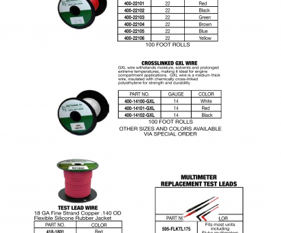 electrical wire gauge colors ELECTRICAL, WIRE & SWITCHES, E, Terminal 303-287-2900 Electrical Wire Gauge Colors Fantastic ELECTRICAL, WIRE & SWITCHES, E, Terminal 303-287-2900 Photos