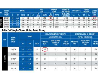 electrical wire gauge comparison table electrical fuse rating chart wiring diagram services u2022 rh wiringdiagramguide services fuse converter chart Electrical Fuse Chart Electrical Wire Gauge Comparison Table Popular Electrical Fuse Rating Chart Wiring Diagram Services U2022 Rh Wiringdiagramguide Services Fuse Converter Chart Electrical Fuse Chart Ideas