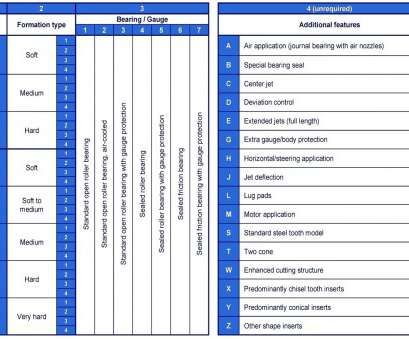 electrical wire gauge conversion chart Drill, To Wire Gauge Conversion Chart Related Post, bluedasher.co Electrical Wire Gauge Conversion Chart Brilliant Drill, To Wire Gauge Conversion Chart Related Post, Bluedasher.Co Galleries