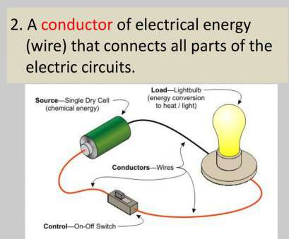 electrical wire gauge conversion chart electricity, 3a 3 construct explanations, how energy is rh slideplayer, Metric Conversion Chart Wire Gauge to mm Conversion Electrical Wire Gauge Conversion Chart Nice Electricity, 3A 3 Construct Explanations, How Energy Is Rh Slideplayer, Metric Conversion Chart Wire Gauge To Mm Conversion Galleries
