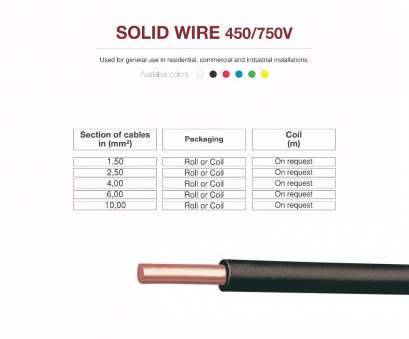 electrical wire jacket types /Insulated-Copper-Electric-Wires -Many-Types_50033919636.html Electrical Wire Jacket Types Top /Insulated-Copper-Electric-Wires -Many-Types_50033919636.Html Ideas