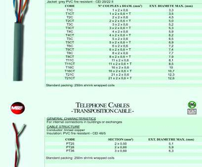 electrical wire jacket types telephone cable 21 couples earth messi paoloni coaxial cables rh messi it Electrical Wire Insulation Types High Heat Wire Insulation Electrical Wire Jacket Types Perfect Telephone Cable 21 Couples Earth Messi Paoloni Coaxial Cables Rh Messi It Electrical Wire Insulation Types High Heat Wire Insulation Solutions