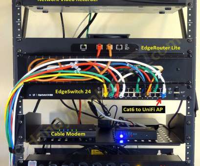 electrical wire rack system EdgeRouter Lite Home Network Wall Rack, Cable Management ideas Electrical Wire Rack System Perfect EdgeRouter Lite Home Network Wall Rack, Cable Management Ideas Ideas
