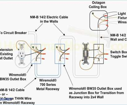 electrical wire box size Electrical Junction, Size Luxury Outlet Wiring, Wire Diagram 13 Practical Electrical Wire, Size Collections