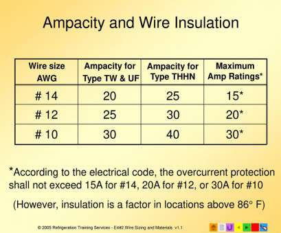 electrical wire size for 40 amps E4 Electrical Installation -, download Electrical Wire Size, 40 Amps Top E4 Electrical Installation -, Download Photos