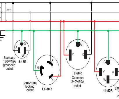 electrical wire size for 50 amp breaker rv electrical wiring diagram panel delighted lance camper plug with rh galericanna, 50, RV Wiring Diagram RV 30, Wire Size Electrical Wire Size, 50, Breaker New Rv Electrical Wiring Diagram Panel Delighted Lance Camper Plug With Rh Galericanna, 50, RV Wiring Diagram RV 30, Wire Size Photos
