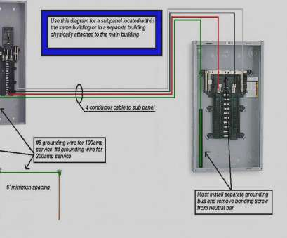 15 New Electrical Wire Size, 60 Amps Solutions - Tone Tastic Wiring Diagram Of Sub Panel on diagram of ceiling fan wiring, diagram of circuit breaker wiring, diagram of electrical wiring, diagram of service entrance wiring,
