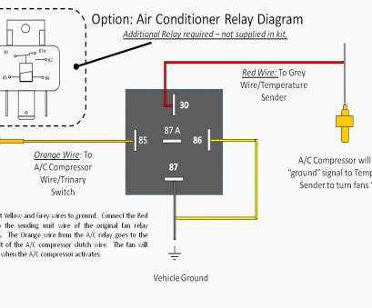 electrical wire size for air conditioner Electric, Relay Wiring Diagram Elegant Electric, Relay Wiring Diagram Best Wiring Diagram Image 2018 Electrical Wire Size, Air Conditioner Popular Electric, Relay Wiring Diagram Elegant Electric, Relay Wiring Diagram Best Wiring Diagram Image 2018 Pictures