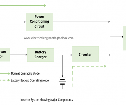 electrical wire size calculation formula How to Calculate Inverter Power Rating, Inverter Battery Backup Electrical Wire Size Calculation Formula Nice How To Calculate Inverter Power Rating, Inverter Battery Backup Pictures