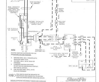 electrical wire size conduit indoor wiring conduit free download wiring diagram schematic wire rh, 191 48, Electrical Wiring indoor cable conduit Electrical Wire Size Conduit Professional Indoor Wiring Conduit Free Download Wiring Diagram Schematic Wire Rh, 191 48, Electrical Wiring Indoor Cable Conduit Photos