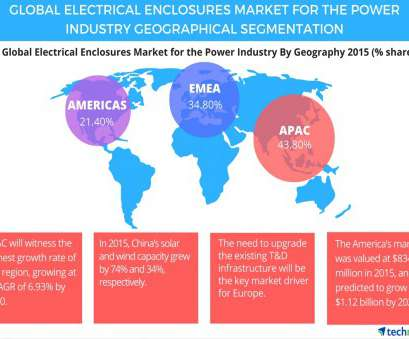 electrical wire size europe Unprecedented Increase in Demand, Energy to Boost, Global Electrical Wire Size Europe Cleaver Unprecedented Increase In Demand, Energy To Boost, Global Collections