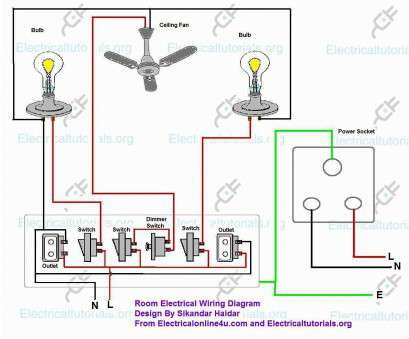 Electrical Wire Size, House Most Wiring Diagram Apps Best ... on