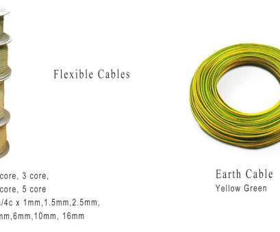 9 Professional Electrical Wire Size In Uae Ideas