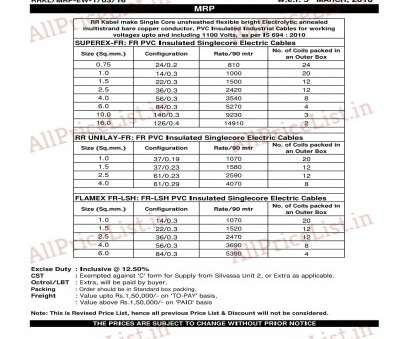 electrical wire size and price RR Kabel Price List 12 Brilliant Electrical Wire Size, Price Images
