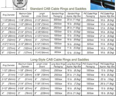 electrical wire size and price Click, Ring, Saddle Sizing, Packing Information Electrical Wire Size, Price Practical Click, Ring, Saddle Sizing, Packing Information Solutions