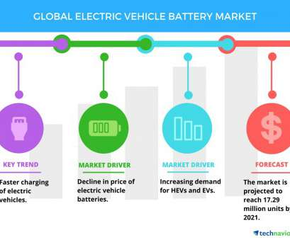 electrical wire size and price Demand, Green Vehicles to Boost, Electric Vehicle Battery Electrical Wire Size, Price Best Demand, Green Vehicles To Boost, Electric Vehicle Battery Galleries