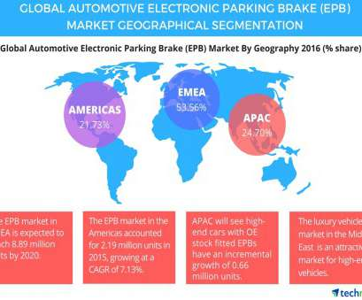 electrical wire size and weight Electronic Parking Brakes Help in Bringing Down, Overall Weight Electrical Wire Size, Weight Brilliant Electronic Parking Brakes Help In Bringing Down, Overall Weight Collections