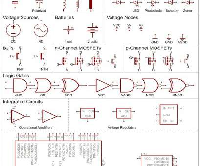 electrical wire sizing chart download wire diagram legend switch diagram u2022 rh wandrlust co Wire Gauge Diameter Chart Wire Size Chart Electrical Wire Sizing Chart Download Simple Wire Diagram Legend Switch Diagram U2022 Rh Wandrlust Co Wire Gauge Diameter Chart Wire Size Chart Galleries