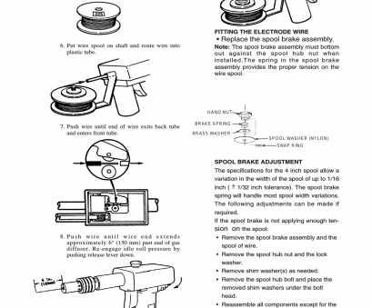 electrical wire spool size Lincoln Electric IM408 MAGNUM SG SPOOL, User Manual, Page 16 / 25 Electrical Wire Spool Size Popular Lincoln Electric IM408 MAGNUM SG SPOOL, User Manual, Page 16 / 25 Ideas