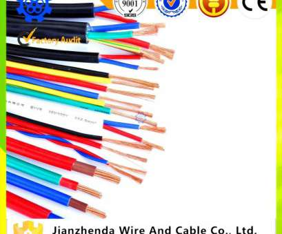 Electrical Wire Types Pdf Cleaver A Quality Crimped Joint Steps With Pictures, Rhkenjenninfo A Electrical Connector Types, Quality Crimped Photos