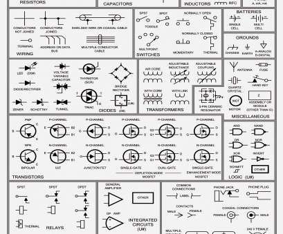 Electrical Wire Types Pdf Practical Electrical Schematic Symbols Chart, Fresh Outstanding Electric Wiring, Electrical Circuit Diagram Of Electrical Schematic Galleries