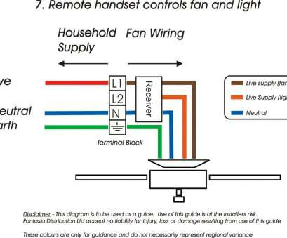 electrical wiring ceiling fan with light Ceiling, Electrical Wiring Diagram Inside Installation Gooddy, Throughout Electrical Wiring Ceiling, With Light Most Ceiling, Electrical Wiring Diagram Inside Installation Gooddy, Throughout Galleries