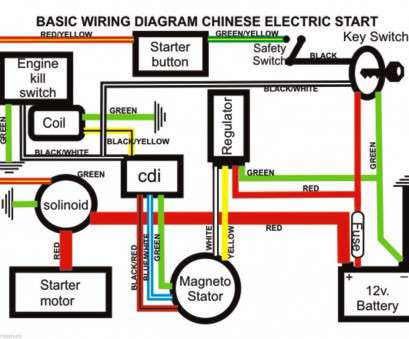 Electrical Wiring Colors In China Professional Likewise, Sub Panel on