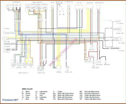 electrical wiring colors in china brilliant 110cc chinese, wiring  diagram awesome unusual dirt bike wiring