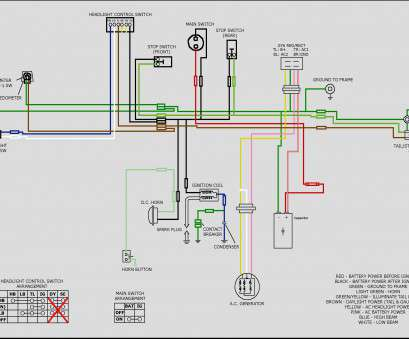 electrical wiring colors in china creative 150cc scooter wiring diagram  fresh, chinese, best of