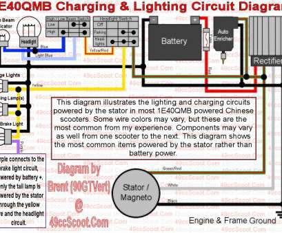electrical wiring colors in china This wiring diagram depicts, lighting, charging system of a typical 1E40QMB / Minarelli /, powered Chinese scooter Electrical Wiring Colors In China Professional This Wiring Diagram Depicts, Lighting, Charging System Of A Typical 1E40QMB / Minarelli /, Powered Chinese Scooter Pictures