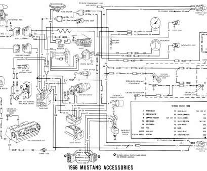 electrical wiring colors sweden 1966 Mustang Wiring Diagrams, Average, Restoration Electrical Wiring Colors Sweden Perfect 1966 Mustang Wiring Diagrams, Average, Restoration Photos
