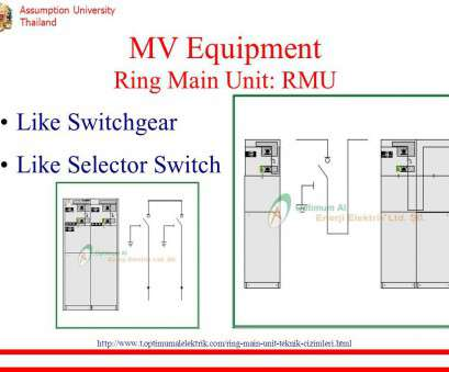 electrical wiring colors thailand fantastic amazing ring main wiring  diagram image electrical ideas, for ideas