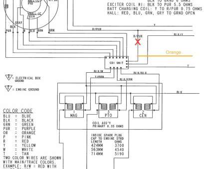 electrical wiring colors thailand Electrical Block Diagram Download Us A1 Polaris Sportsman Wiring Diagram Scrambler Electrical Wiring Colors Thailand New Electrical Block Diagram Download Us A1 Polaris Sportsman Wiring Diagram Scrambler Galleries