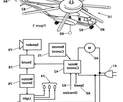 electrical wiring diagram for a ceiling fan Ceiling, Reverse Switch Wiring Diagram At,, techrush.me Electrical Wiring Diagram, A Ceiling Fan Simple Ceiling, Reverse Switch Wiring Diagram At,, Techrush.Me Collections